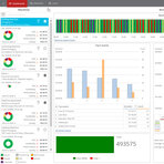 Rockwell Automation prezentuje usługę Analytics Cloud