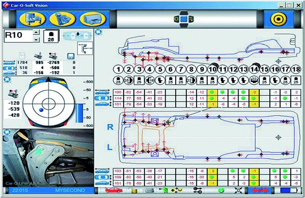 Systemy Pomiarów Geometrycznych Karoserii Samochodowych W Procesach
