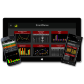Wonderware SmartGlance