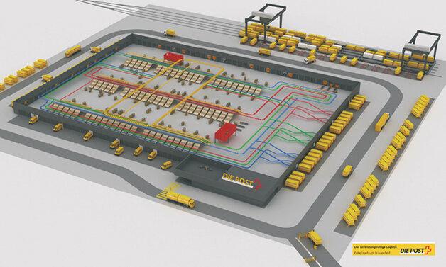 Część dobudowana (kolor żółty) została wzniesiona nad istniejącym systemem i wymagała zainstalowania 800 jednostek nowych napędów. Sterowniki X20 – każdy z niemal 90 napędami – zapewniają czas reakcji rzędu 2,5 ms. Oznacza to, że przed ostatnim napędem jest aż 16 poziomów