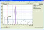 Krzywa echa radaru GWR daje wgląd w aplikację i warunki panujące w komorze